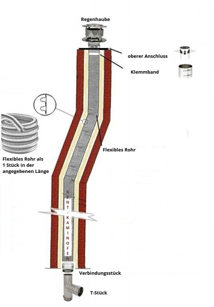 Paquet de rénovation de cheminée 4 m de tuyau flexible à simple paroi DN 150 mm
